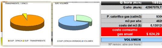Comportamiento térmico (G) y demánda energética (Q), cálculo y software